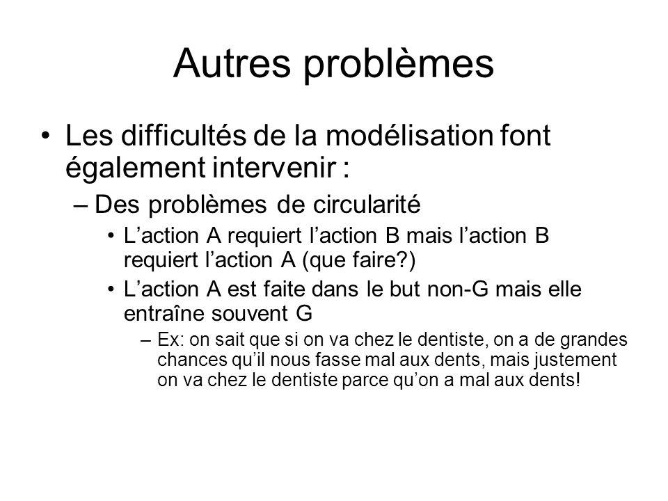 Autres problèmes Les difficultés de la modélisation font également intervenir : Des problèmes de circularité.