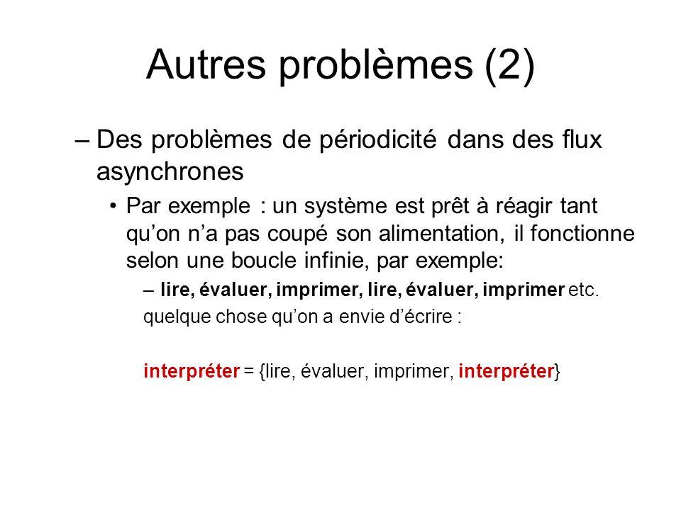 Autres problèmes (2) Des problèmes de périodicité dans des flux asynchrones.