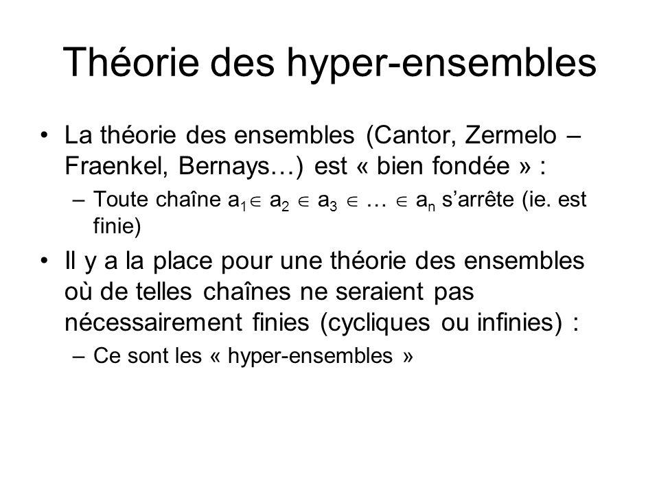 Théorie des hyper-ensembles