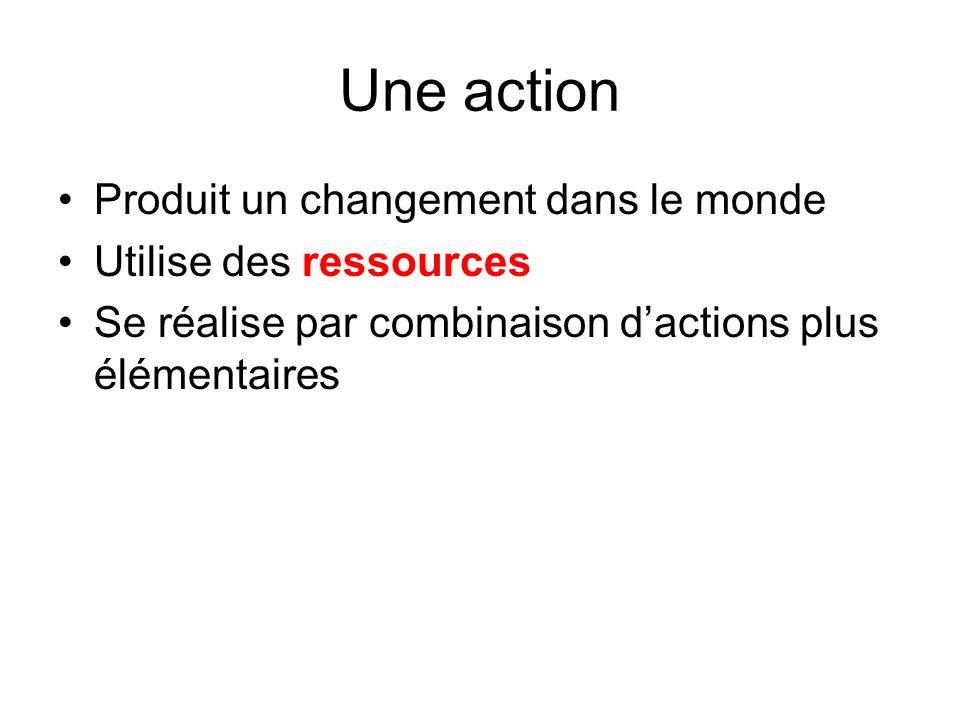 Une action Produit un changement dans le monde Utilise des ressources