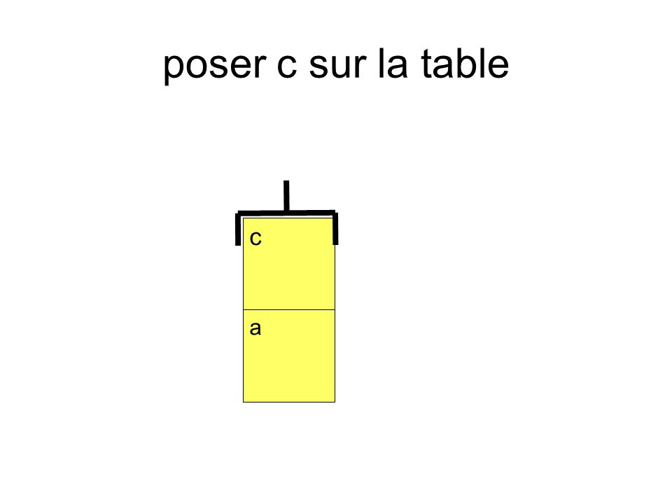 poser c sur la table c a