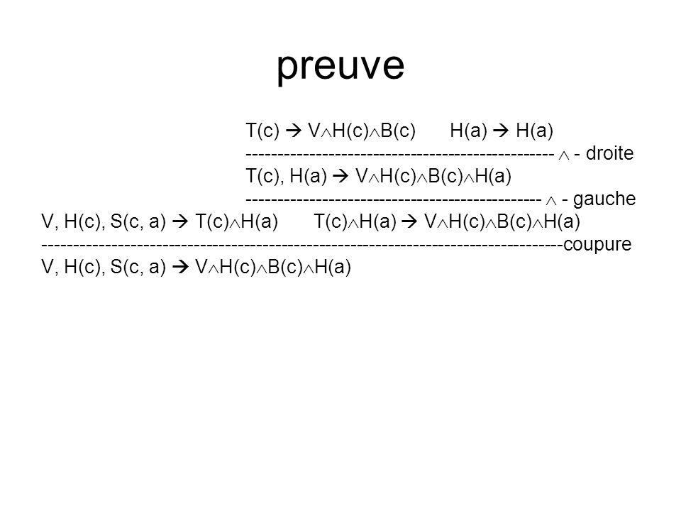 preuve T(c)  VH(c)B(c) H(a)  H(a)