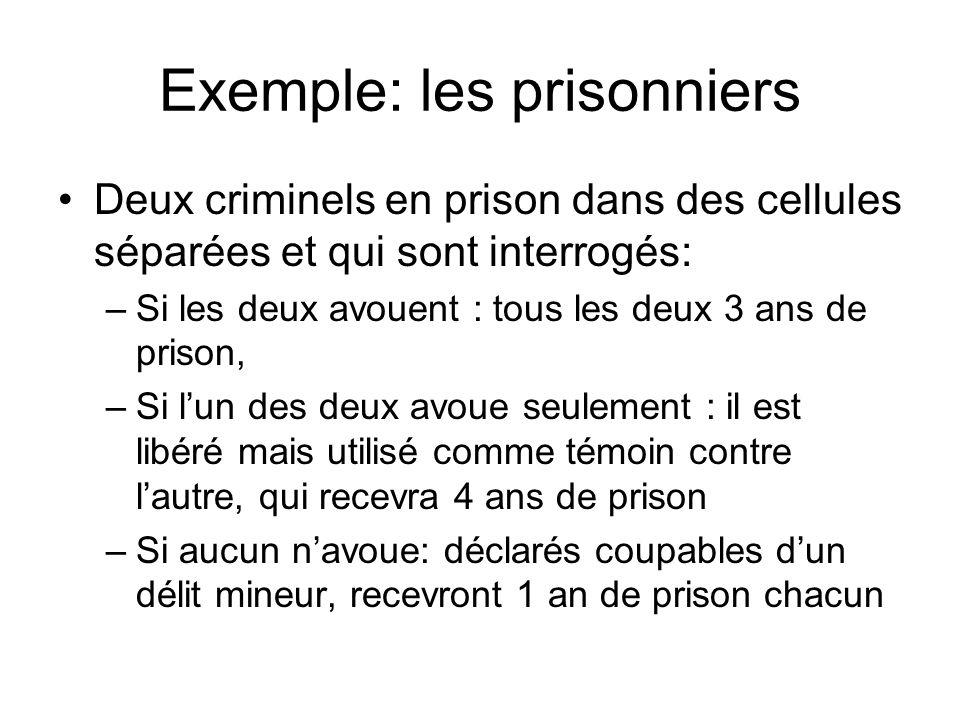 Exemple: les prisonniers