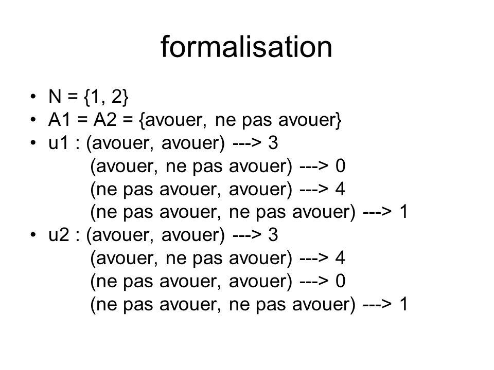 formalisation N = {1, 2} A1 = A2 = {avouer, ne pas avouer}