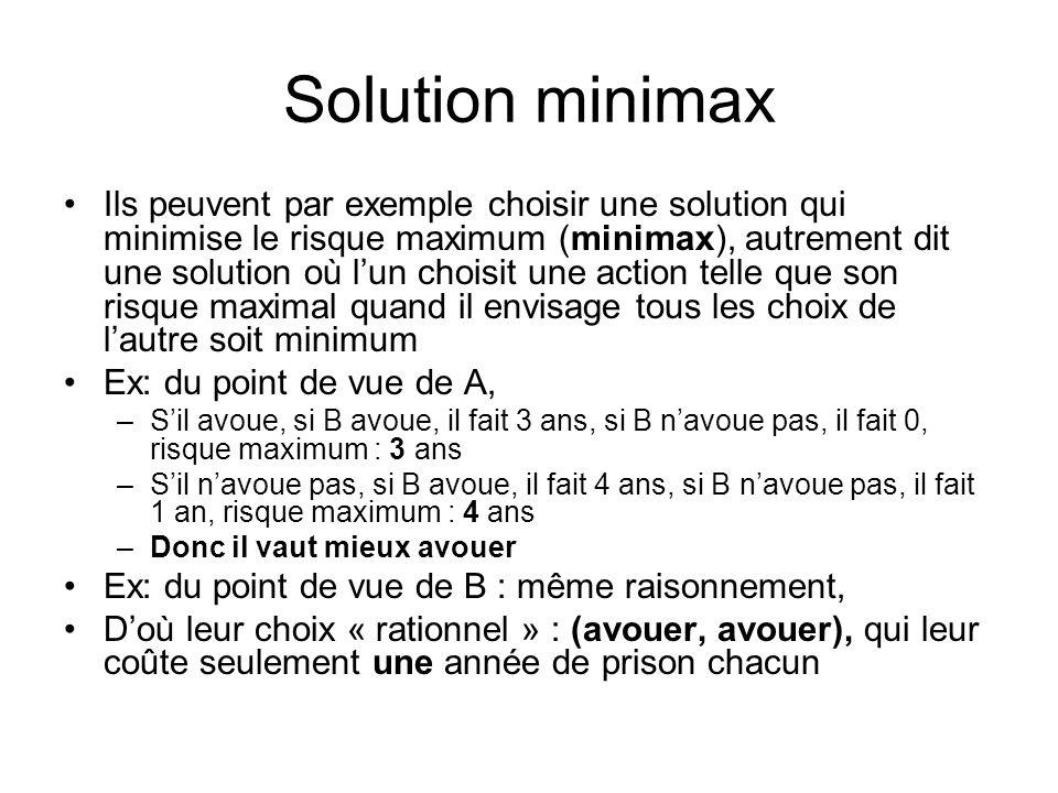 Solution minimax