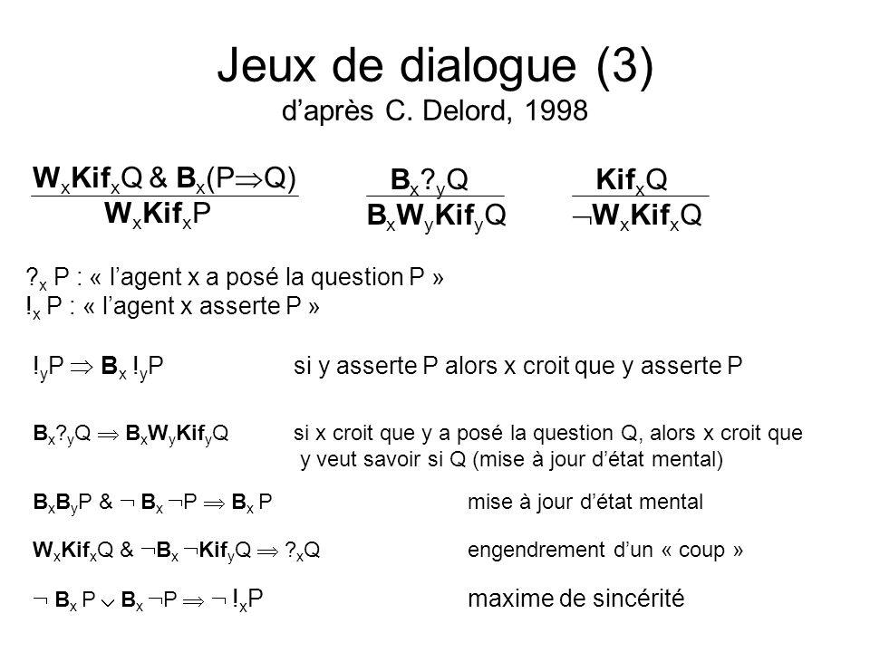 Jeux de dialogue (3) d'après C. Delord, 1998