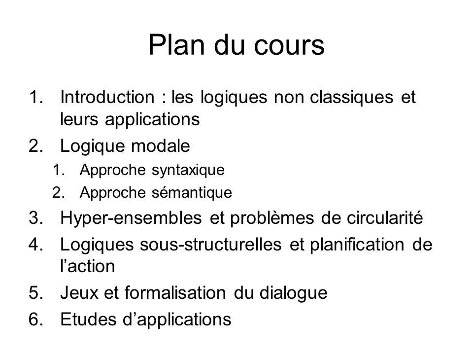 Plan du cours Introduction : les logiques non classiques et leurs applications. Logique modale. Approche syntaxique.