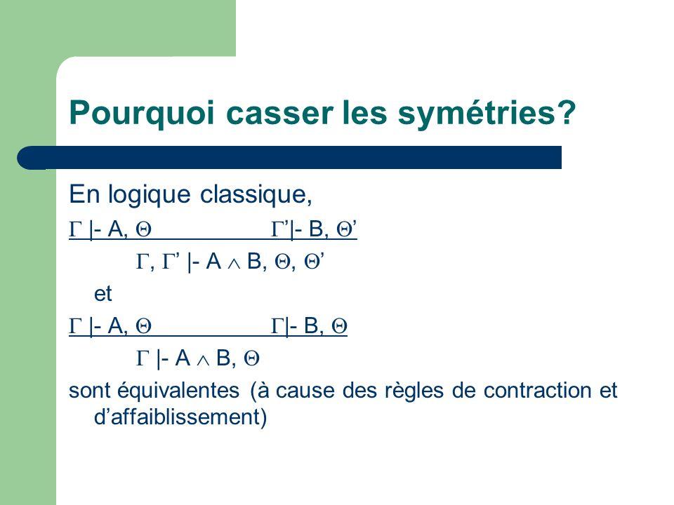 Pourquoi casser les symétries