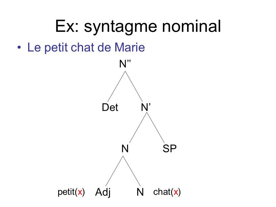 Ex: syntagme nominal Le petit chat de Marie N'' Det N' N SP Adj N