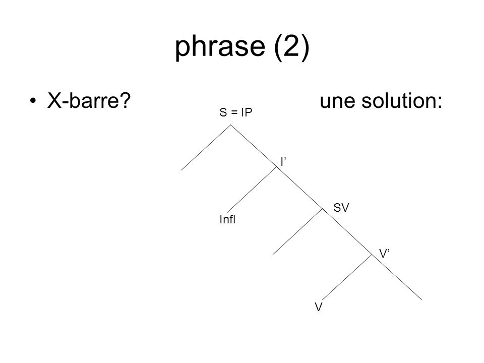 phrase (2) X-barre une solution: S = IP I' SV Infl V' V