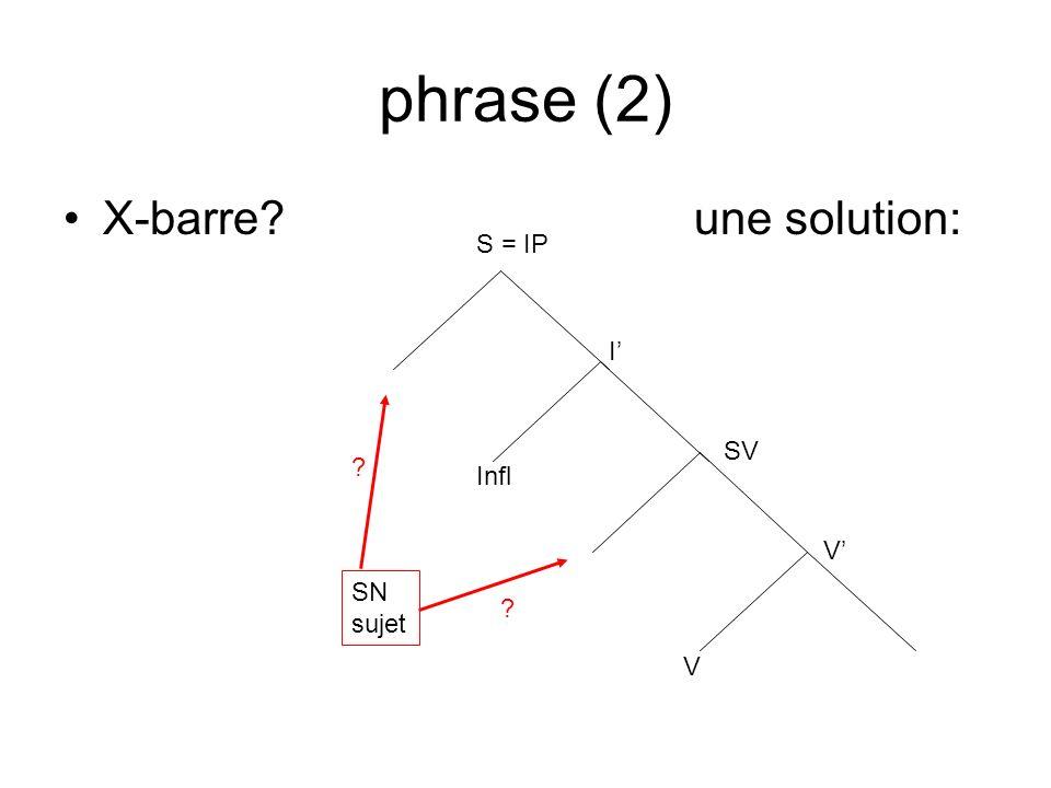 phrase (2) X-barre une solution: S = IP I' SV Infl V' SN sujet V