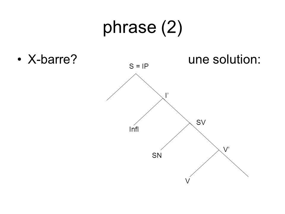 phrase (2) X-barre une solution: S = IP I' SV Infl V' SN V