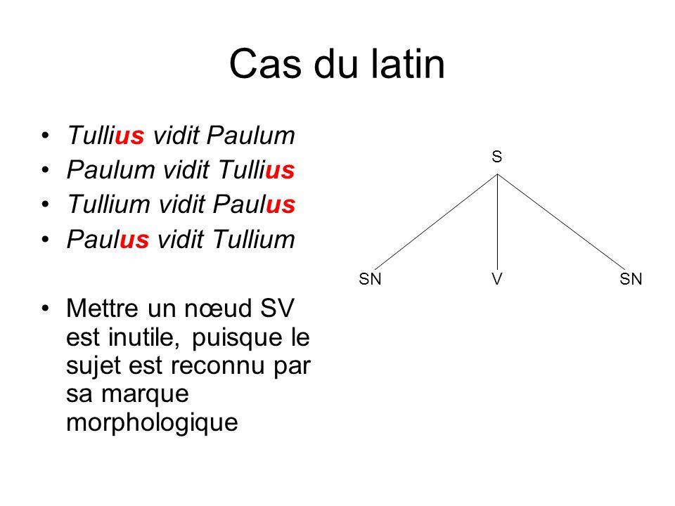Cas du latin Tullius vidit Paulum Paulum vidit Tullius