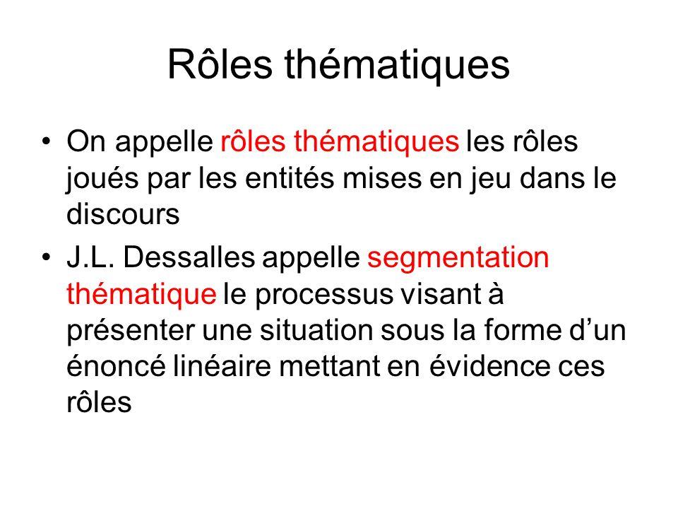 Rôles thématiques On appelle rôles thématiques les rôles joués par les entités mises en jeu dans le discours.