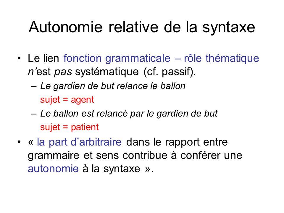 Autonomie relative de la syntaxe