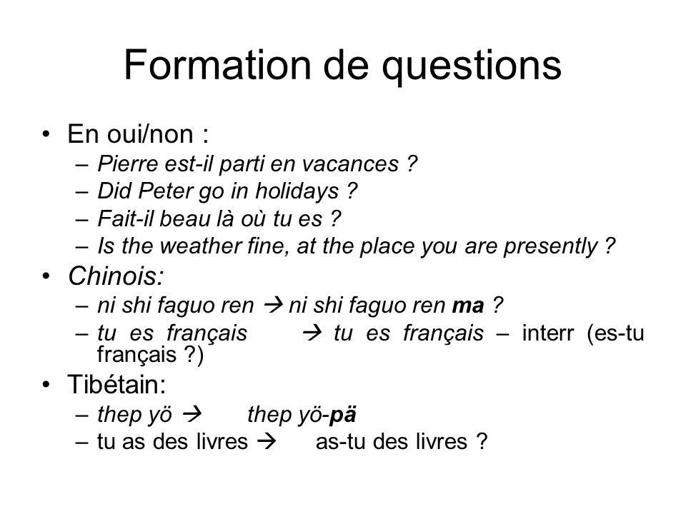 Formation de questions