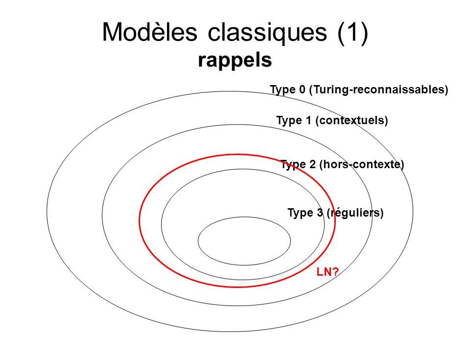 Modèles classiques (1) rappels