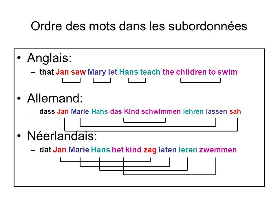 Ordre des mots dans les subordonnées