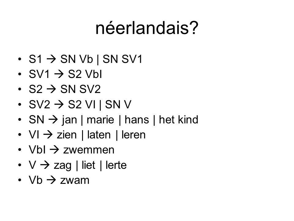 néerlandais S1  SN Vb | SN SV1 SV1  S2 VbI S2  SN SV2