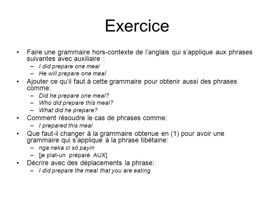 Exercice Faire une grammaire hors-contexte de l'anglais qui s'applique aux phrases suivantes avec auxiliaire :