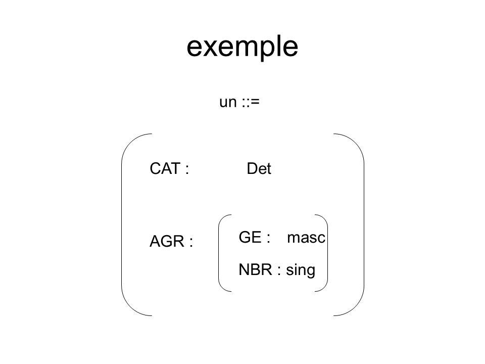 exemple un ::= CAT : Det GE : masc AGR : NBR : sing