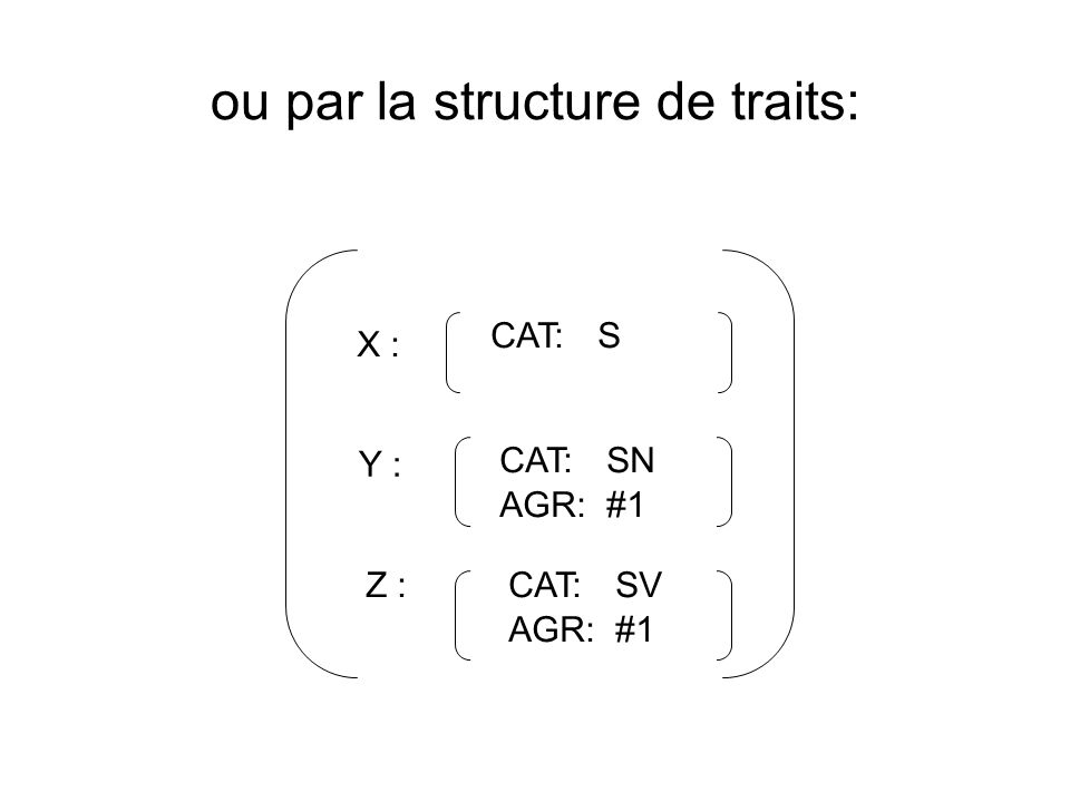 ou par la structure de traits: