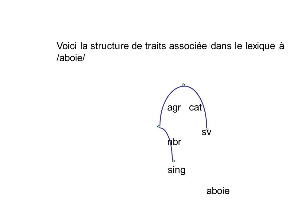 Voici la structure de traits associée dans le lexique à