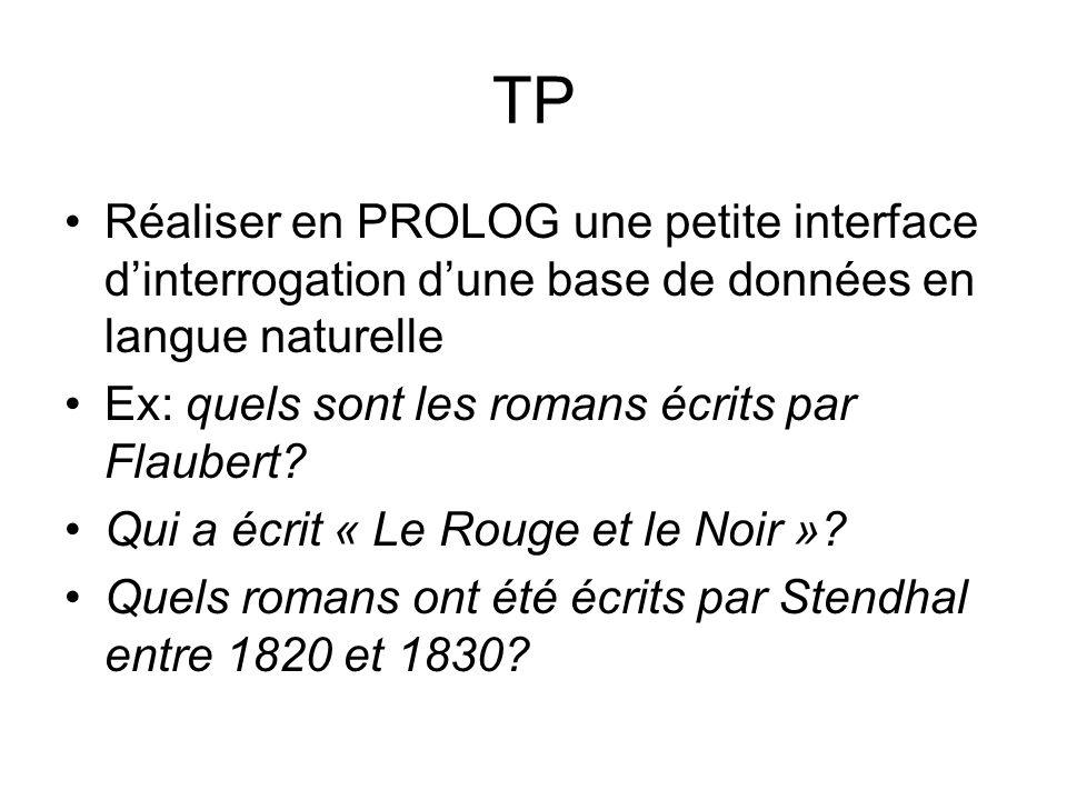 TP Réaliser en PROLOG une petite interface d'interrogation d'une base de données en langue naturelle.