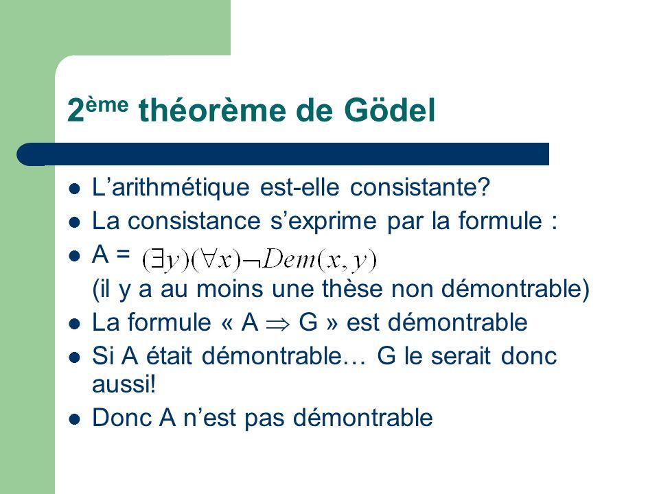 2ème théorème de Gödel L'arithmétique est-elle consistante