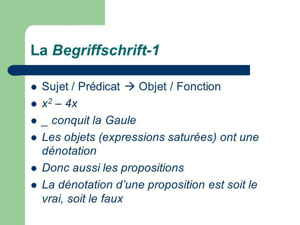 La Begriffschrift-1 Sujet / Prédicat  Objet / Fonction x2 – 4x