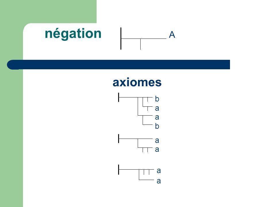négation A axiomes b a a a