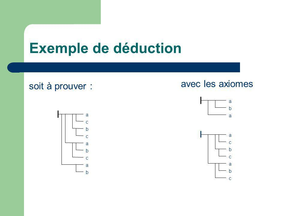 Exemple de déduction avec les axiomes soit à prouver : a b a c b a c b