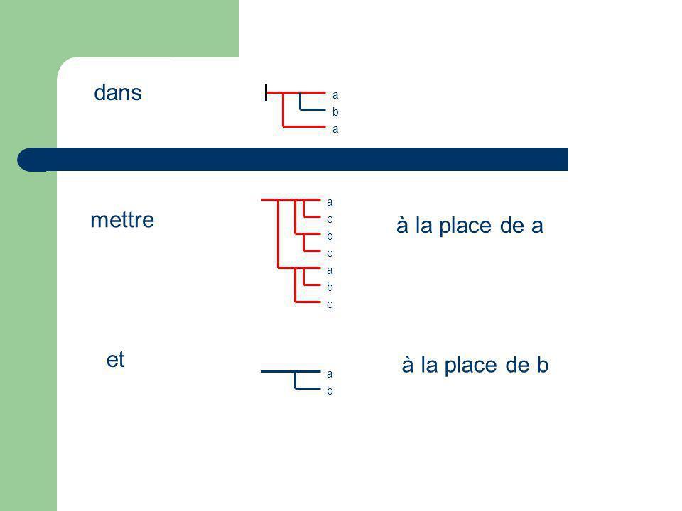 dans a b a a c b mettre à la place de a et à la place de b a b