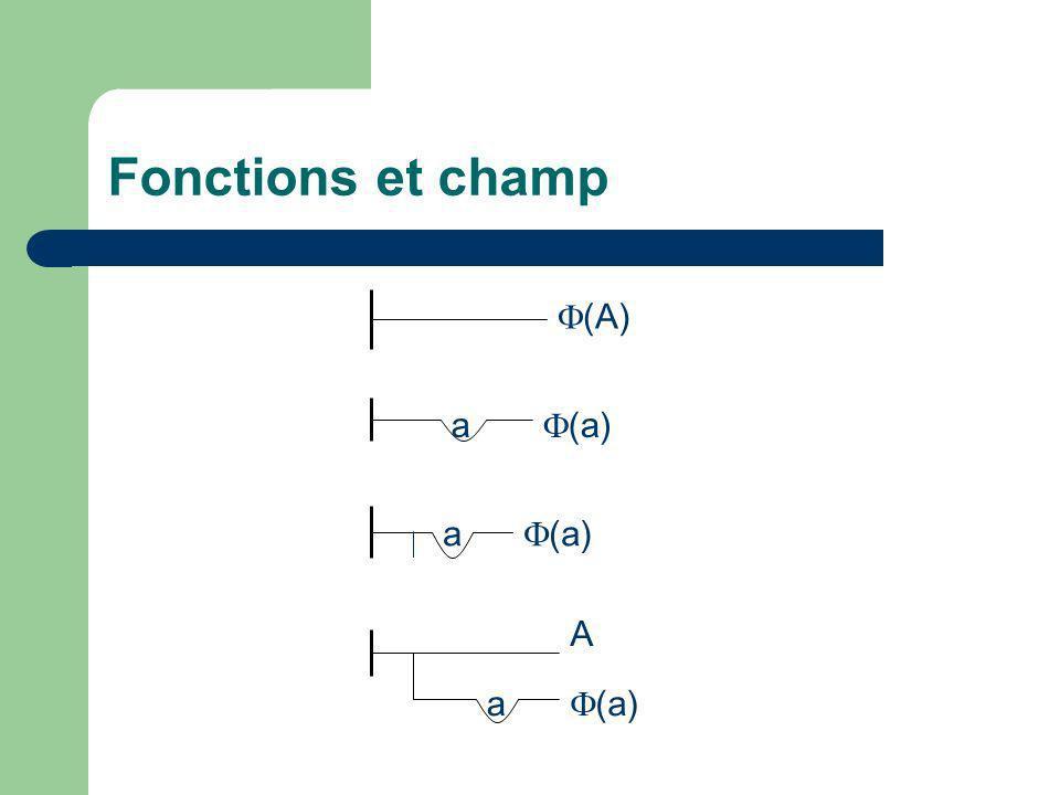 Fonctions et champ (A) (a) a (a) a (a) a A