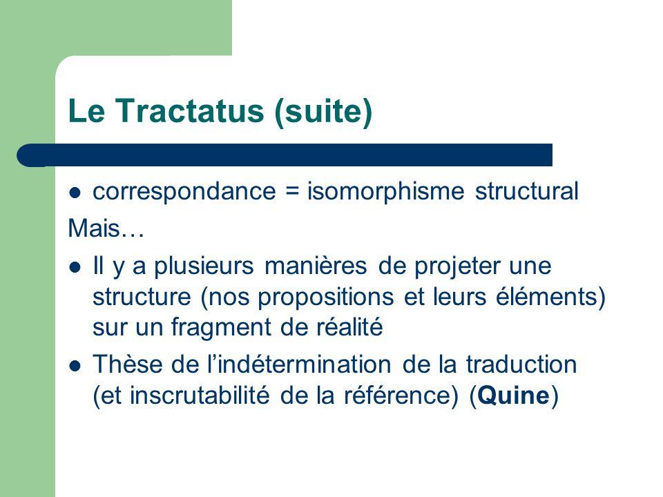 Le Tractatus (suite) correspondance = isomorphisme structural Mais…