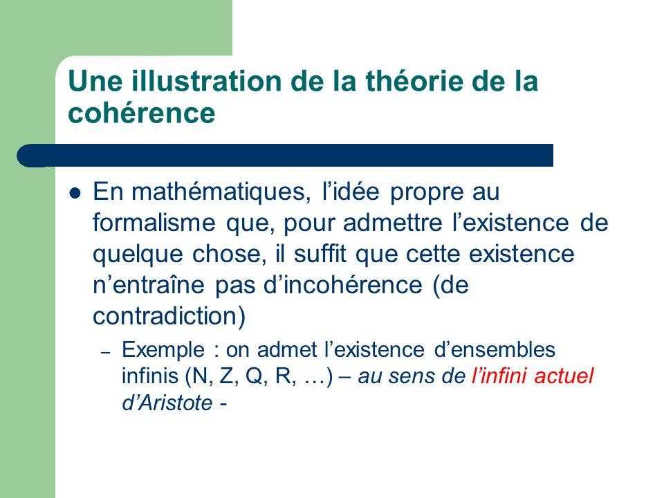 Une illustration de la théorie de la cohérence