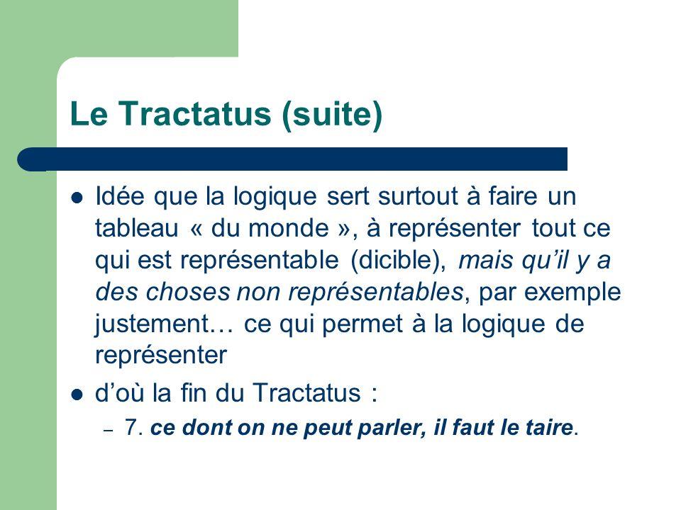 Le Tractatus (suite)