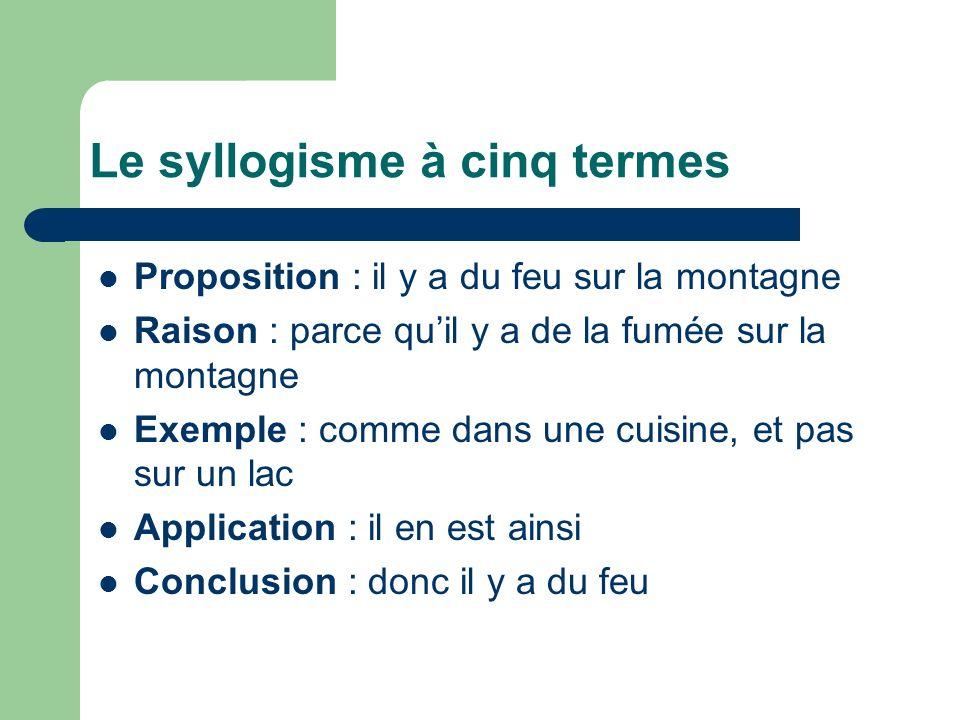 Le syllogisme à cinq termes