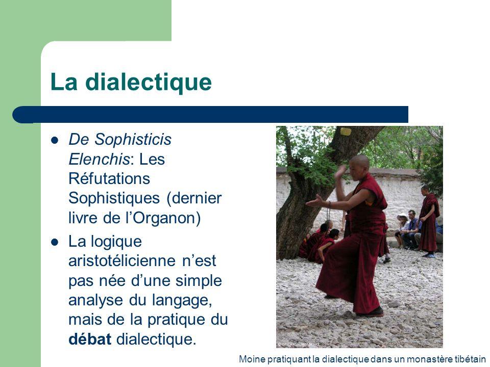 La dialectique De Sophisticis Elenchis: Les Réfutations Sophistiques (dernier livre de l'Organon)