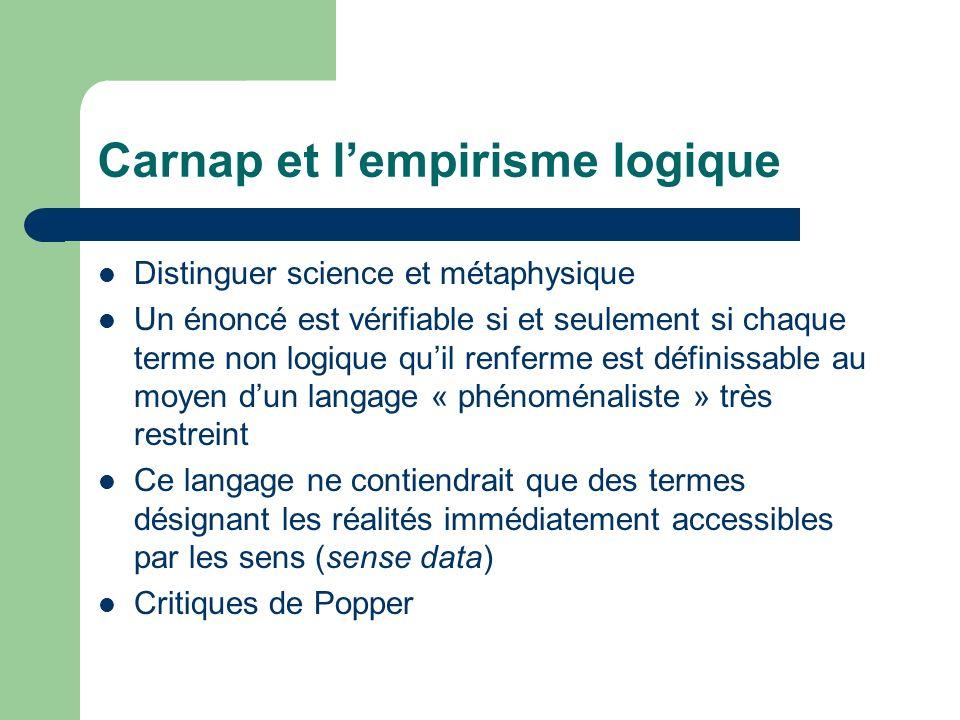 Carnap et l'empirisme logique