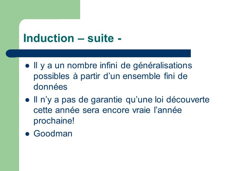 Induction – suite - Il y a un nombre infini de généralisations possibles à partir d'un ensemble fini de données.