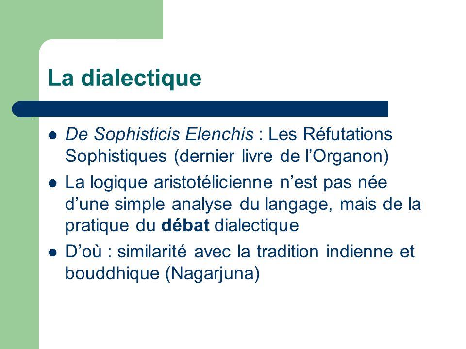 La dialectique De Sophisticis Elenchis : Les Réfutations Sophistiques (dernier livre de l'Organon)