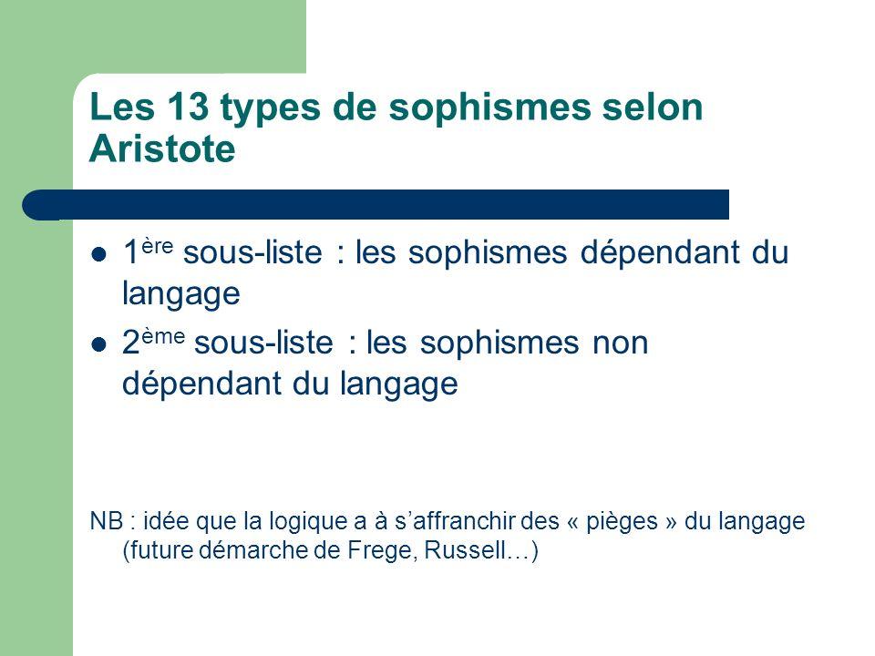 Les 13 types de sophismes selon Aristote