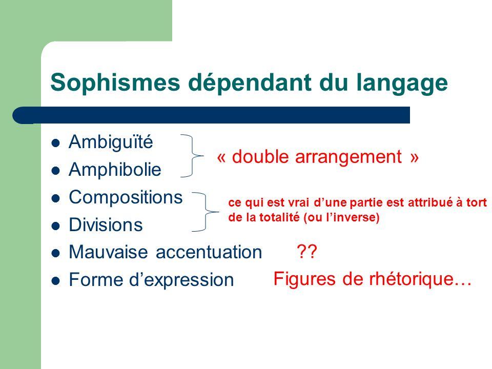 Sophismes dépendant du langage