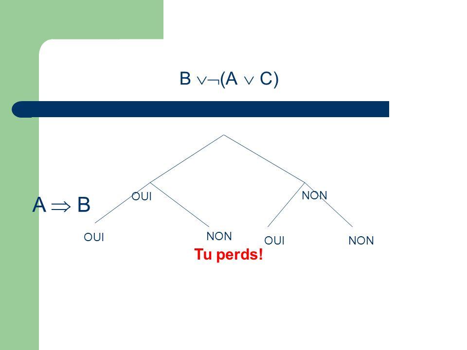 B (A  C) OUI NON A  B OUI NON Tu perds! OUI NON