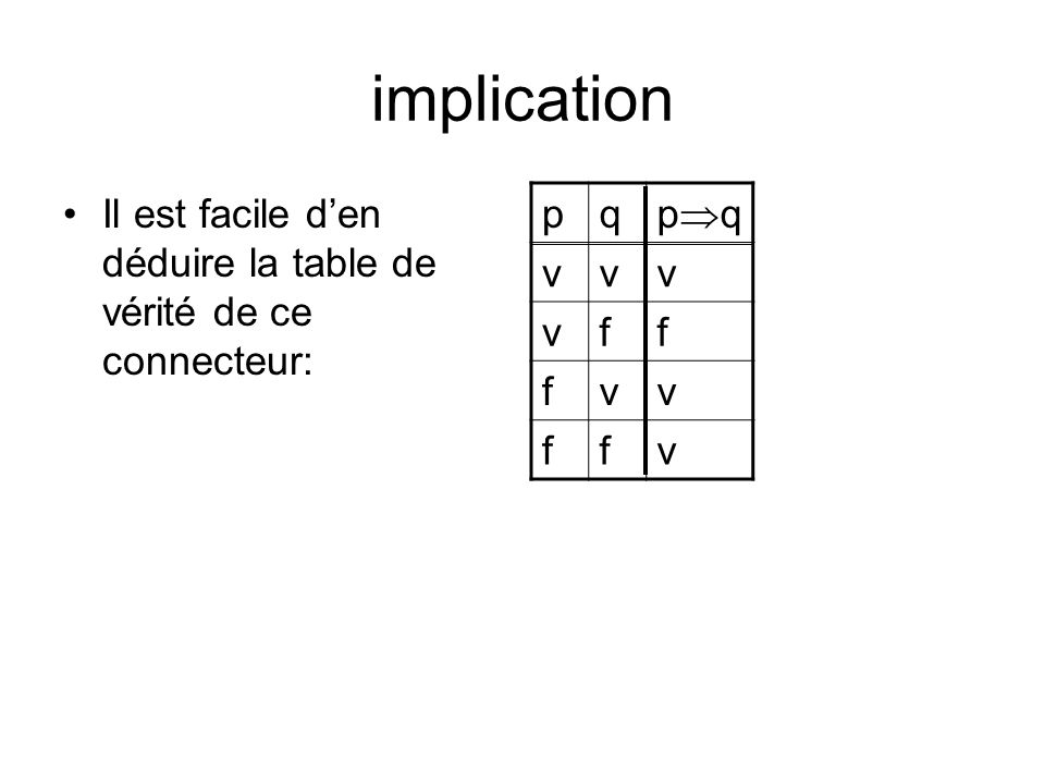 implication Il est facile d'en déduire la table de vérité de ce connecteur: p q pq v f