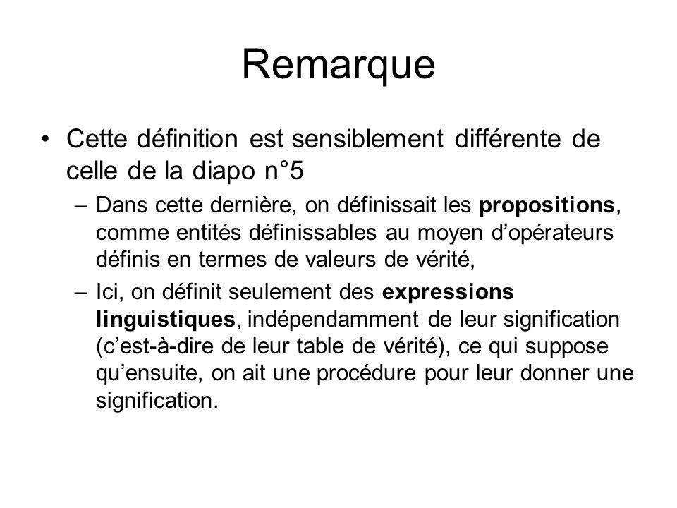 Remarque Cette définition est sensiblement différente de celle de la diapo n°5.