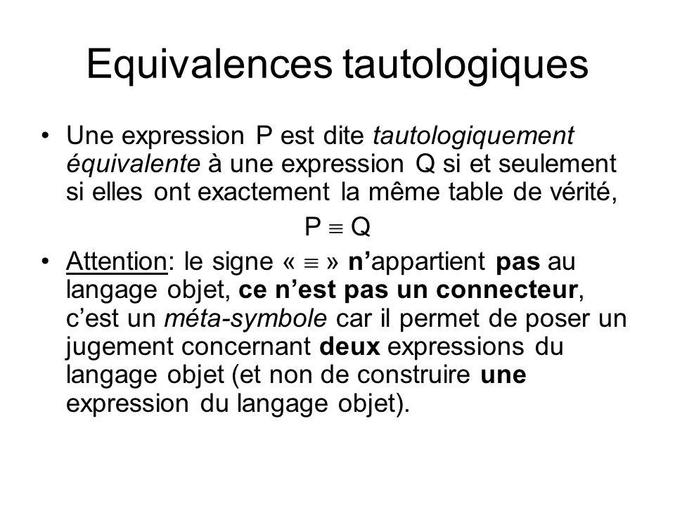 Equivalences tautologiques