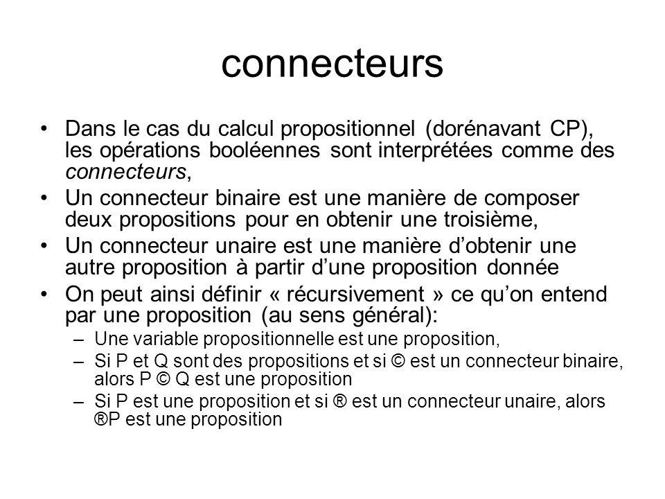 connecteurs Dans le cas du calcul propositionnel (dorénavant CP), les opérations booléennes sont interprétées comme des connecteurs,