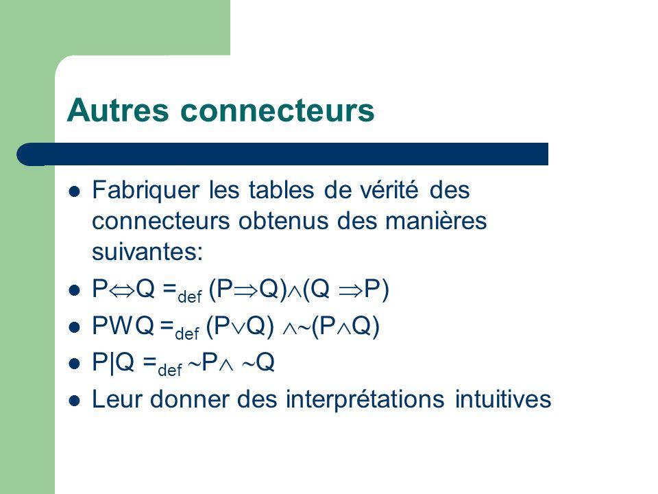 Autres connecteurs Fabriquer les tables de vérité des connecteurs obtenus des manières suivantes: PQ =def (PQ)(Q P)